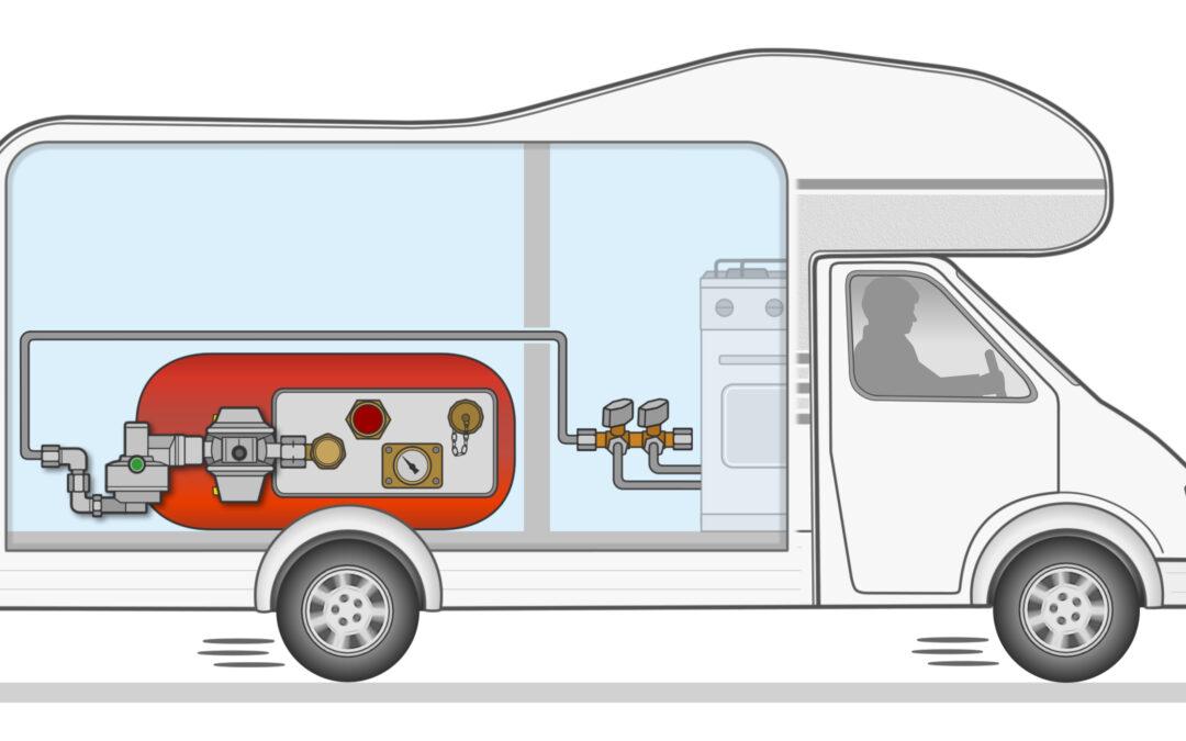 GOK Gasdruckregler für Brenngastanks im Wohnmobil