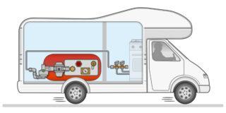 Druckregler für die direkte Montage am Brenngastank