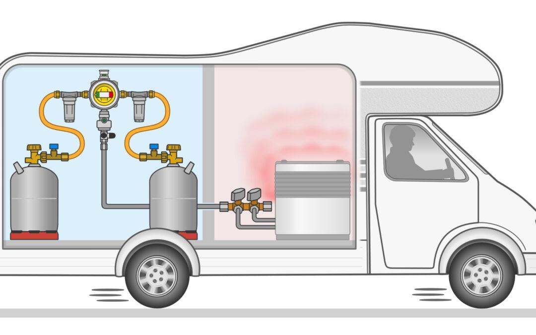 GOK Crash Sensor Druckregler – Heizen während der Fahrt
